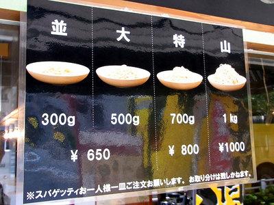 カルボ。麺の量の表示。少、大、特、山で分かれています。